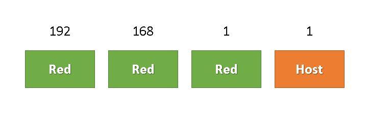 IPV4_add5.JPG